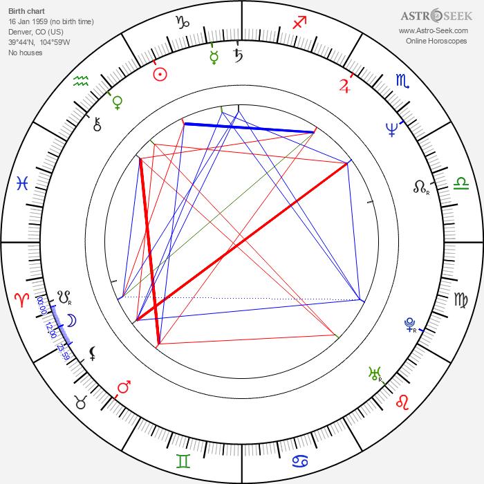 Jill Sobule - Astrology Natal Birth Chart