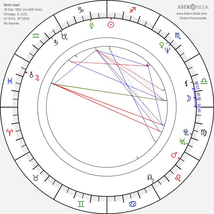 Jill Talley - Astrology Natal Birth Chart