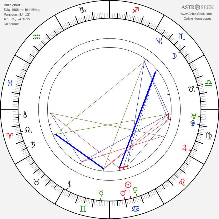 Jillian Armenante - Astrology Natal Birth Chart