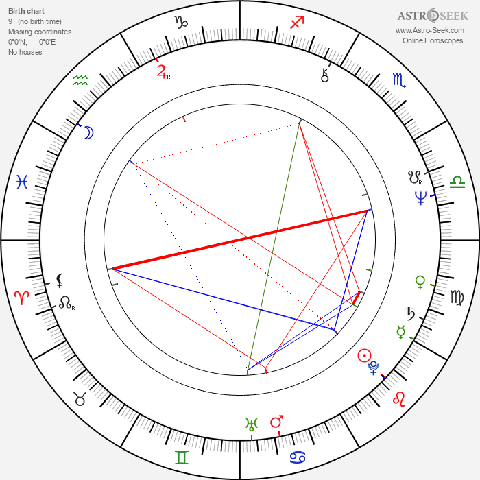 Jillian Kesner - Astrology Natal Birth Chart