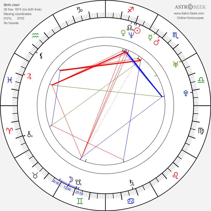 Jillian Kinsman - Astrology Natal Birth Chart