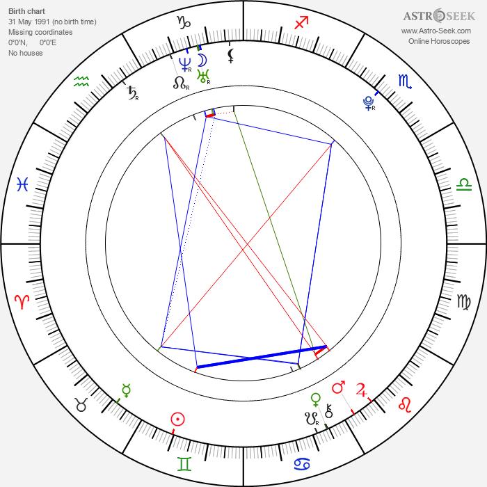 Jillian Marie - Astrology Natal Birth Chart