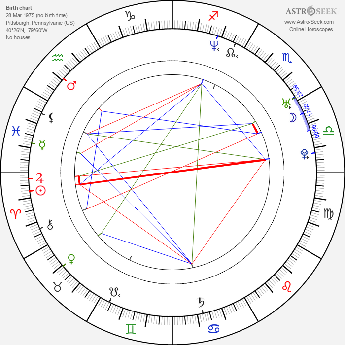 Jillian O'Neil - Astrology Natal Birth Chart