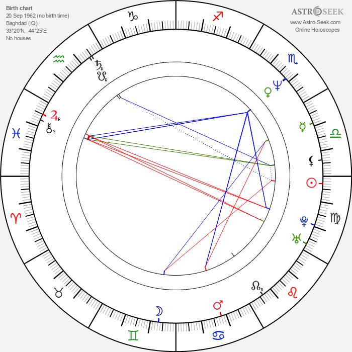 Jim Al-Khalili - Astrology Natal Birth Chart