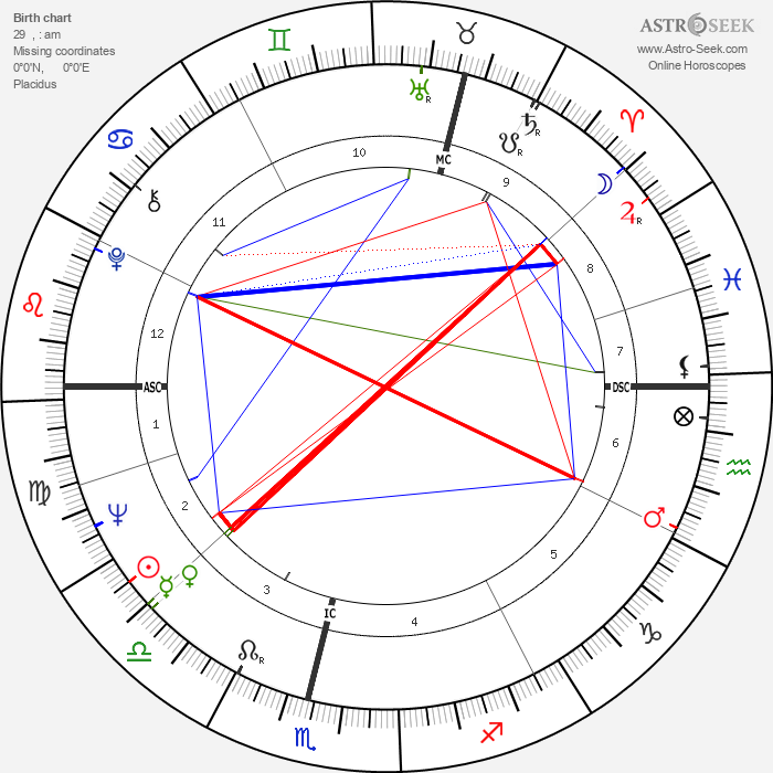 Jim Baxter - Astrology Natal Birth Chart