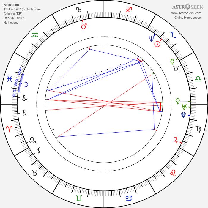 Jim Boeven - Astrology Natal Birth Chart