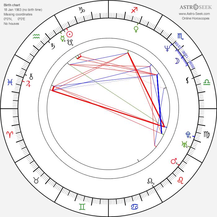 Jim Davidson - Astrology Natal Birth Chart