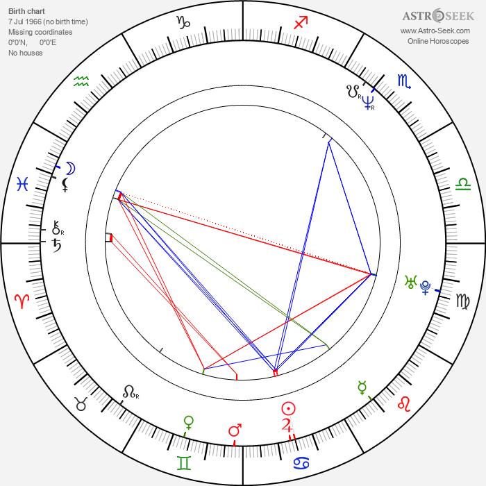 Jim Gaffigan - Astrology Natal Birth Chart