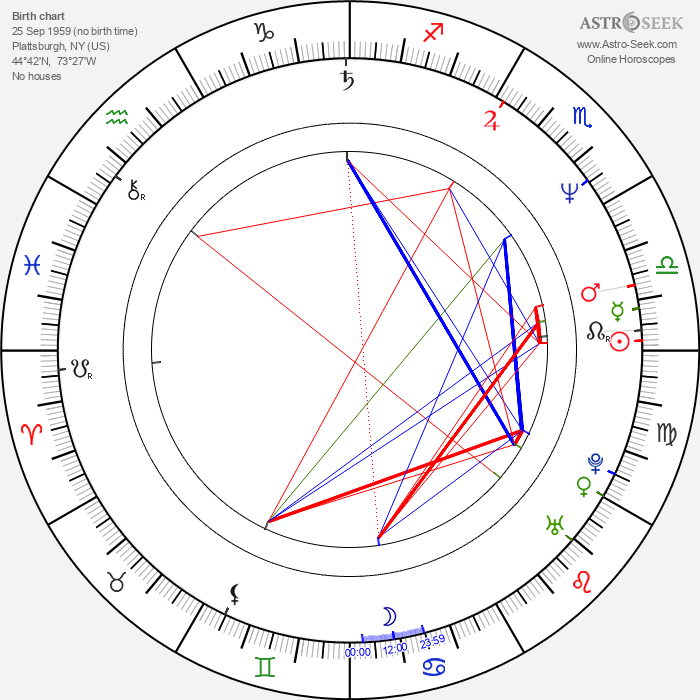 Jim Henry - Astrology Natal Birth Chart