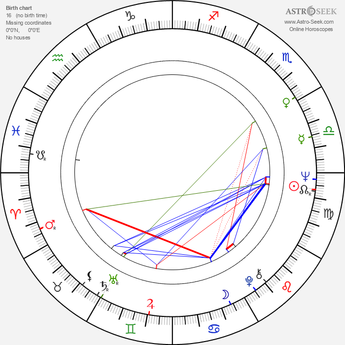 Jim McBride - Astrology Natal Birth Chart