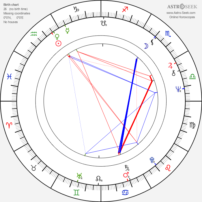 Jim Pembroke - Astrology Natal Birth Chart