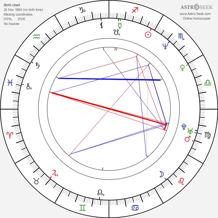 Jim Van Bebber - Astrology Natal Birth Chart