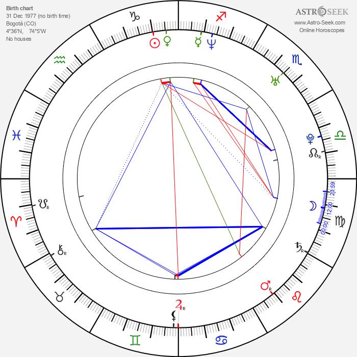 Jimena Hoyos - Astrology Natal Birth Chart