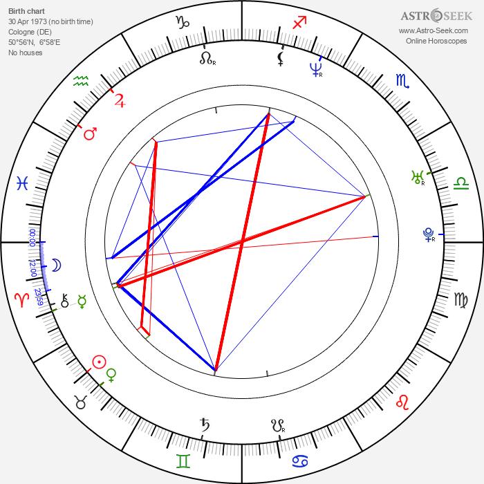 Jimm Reeves - Astrology Natal Birth Chart
