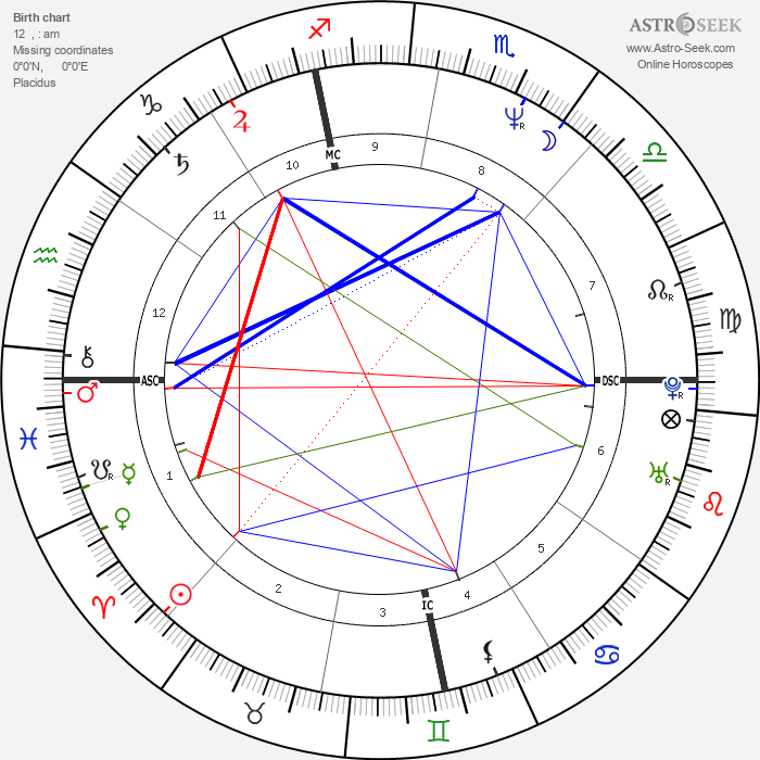 Jimmy Dean Green - Astrology Natal Birth Chart