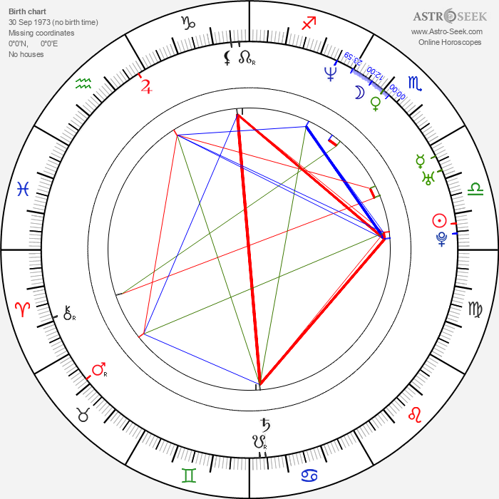 Jimmy Gnecco - Astrology Natal Birth Chart