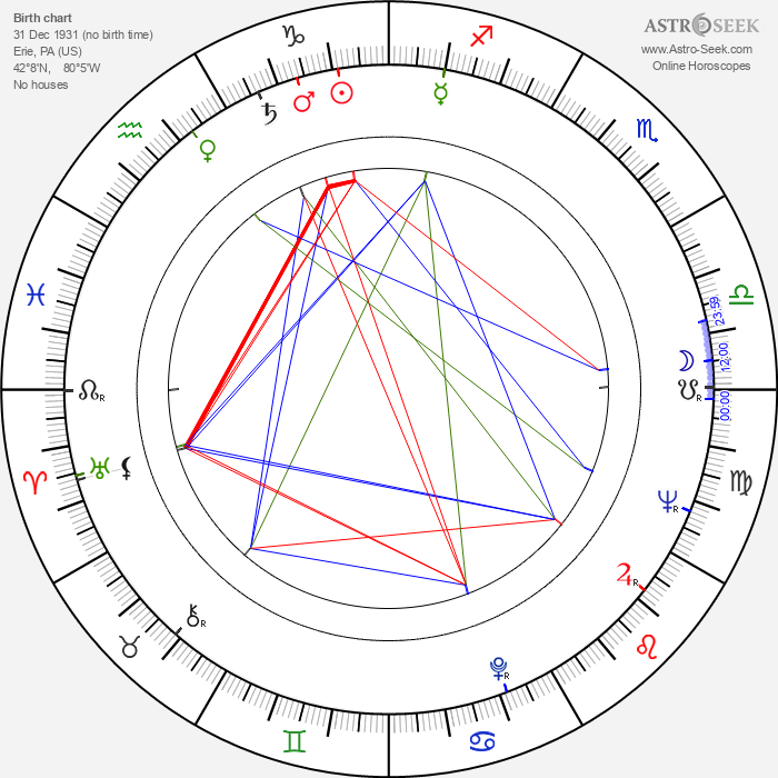 Jimmy Justice - Astrology Natal Birth Chart
