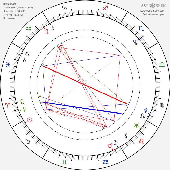 Jimmy Key - Astrology Natal Birth Chart