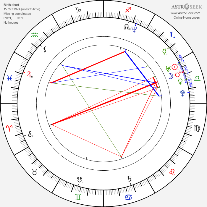 Jimmy Lin - Astrology Natal Birth Chart