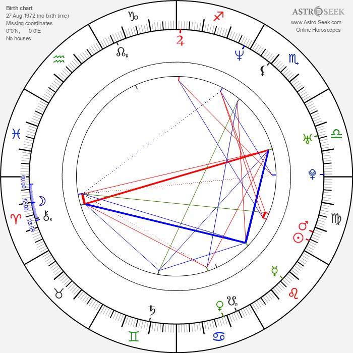 Jimmy Pop - Astrology Natal Birth Chart