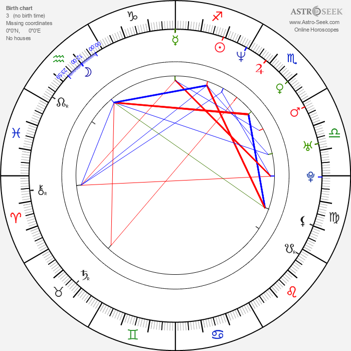 Jimmy Shergill - Astrology Natal Birth Chart