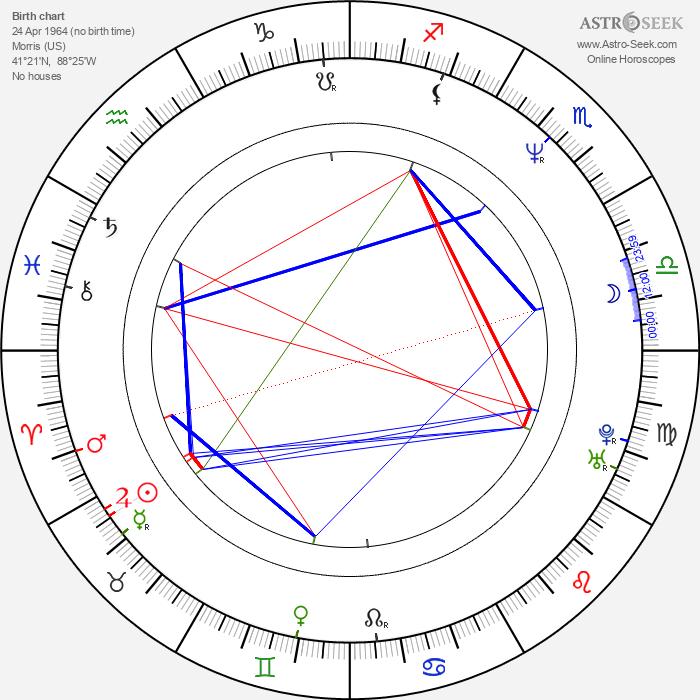 Jimmy Stafford - Astrology Natal Birth Chart