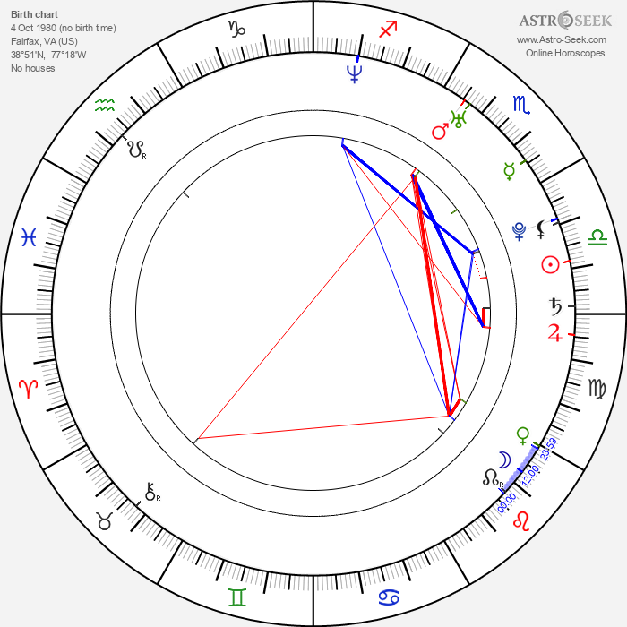 Jimmy Workman - Astrology Natal Birth Chart