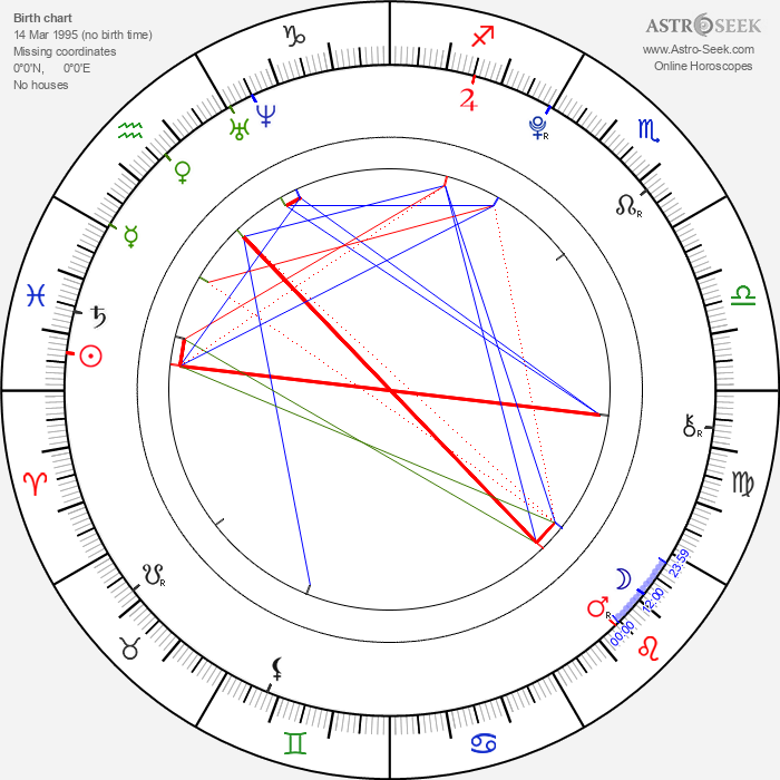 Jin-bin Park - Astrology Natal Birth Chart