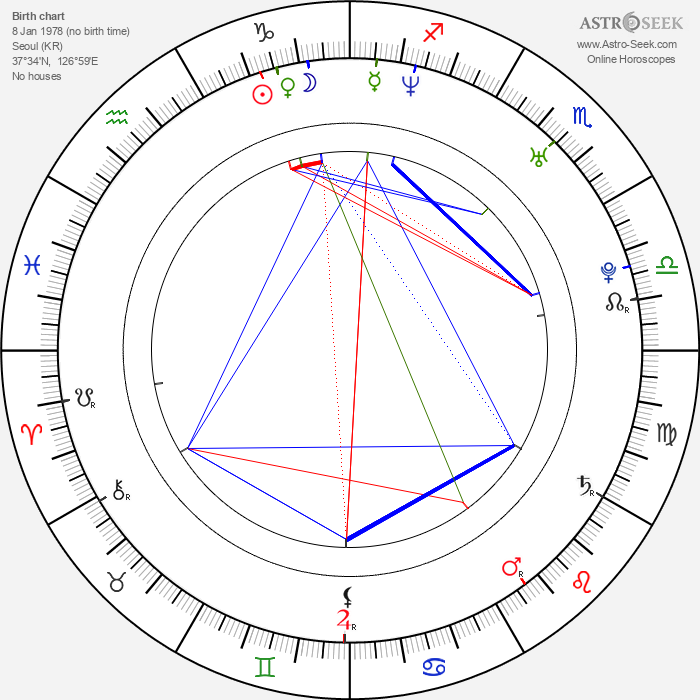 Jin-hie Park - Astrology Natal Birth Chart
