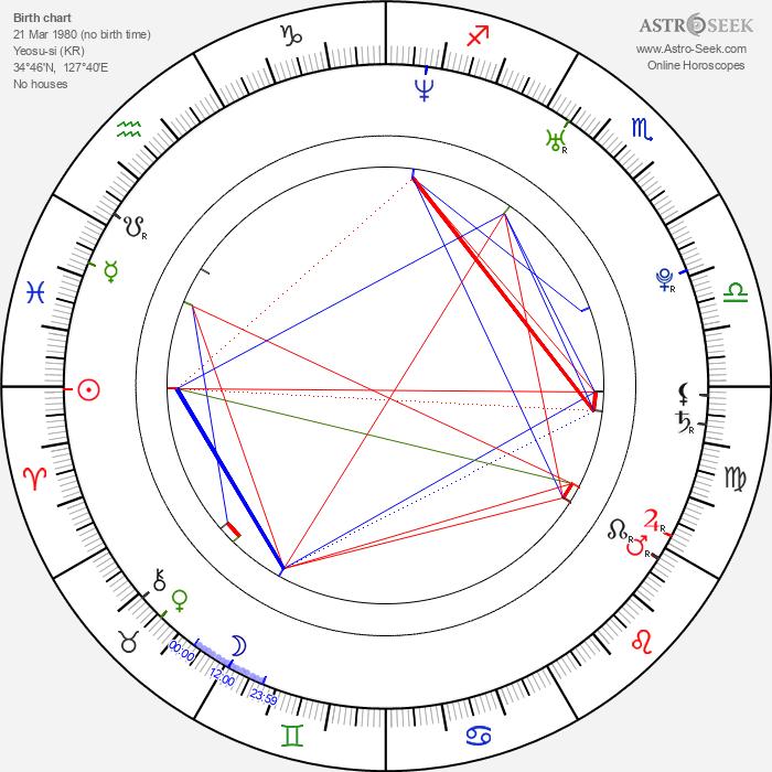 Jin Lee - Astrology Natal Birth Chart