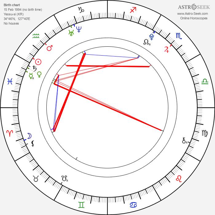 Jin Se-Yeon - Astrology Natal Birth Chart