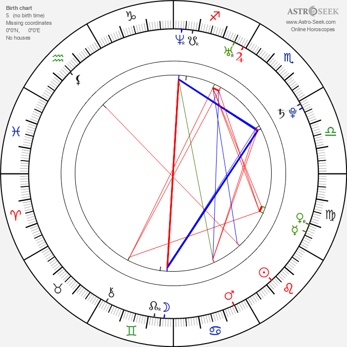 Jin-seo Yoon - Astrology Natal Birth Chart