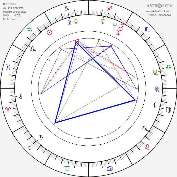 Jin-su Kim - Astrology Natal Birth Chart