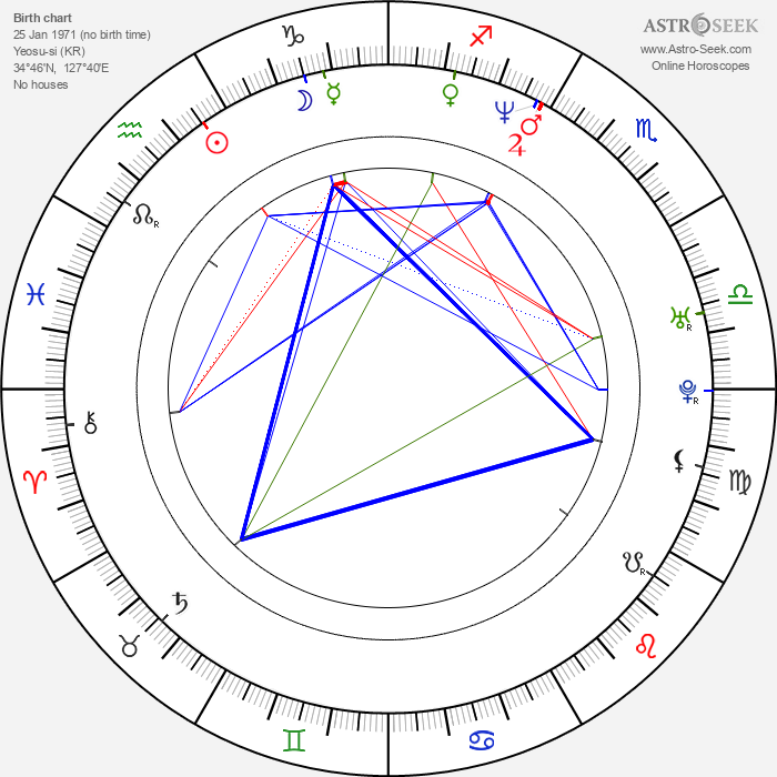 Jin-su Kim - Astrology Natal Birth Chart