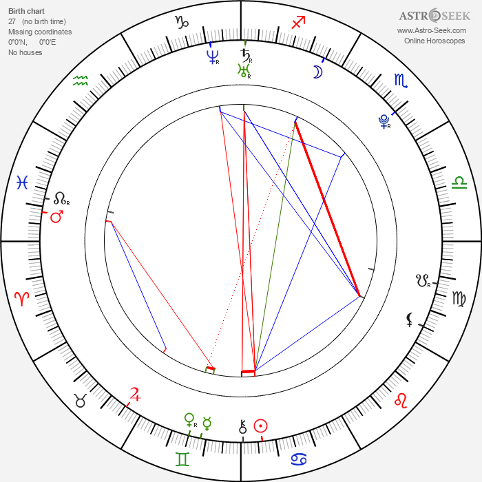 Jin-sung Yang - Astrology Natal Birth Chart