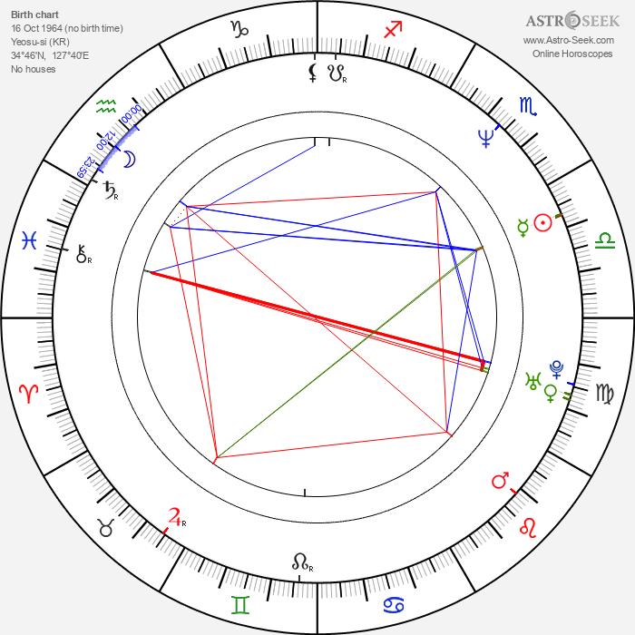Jin-yeong Jeong - Astrology Natal Birth Chart