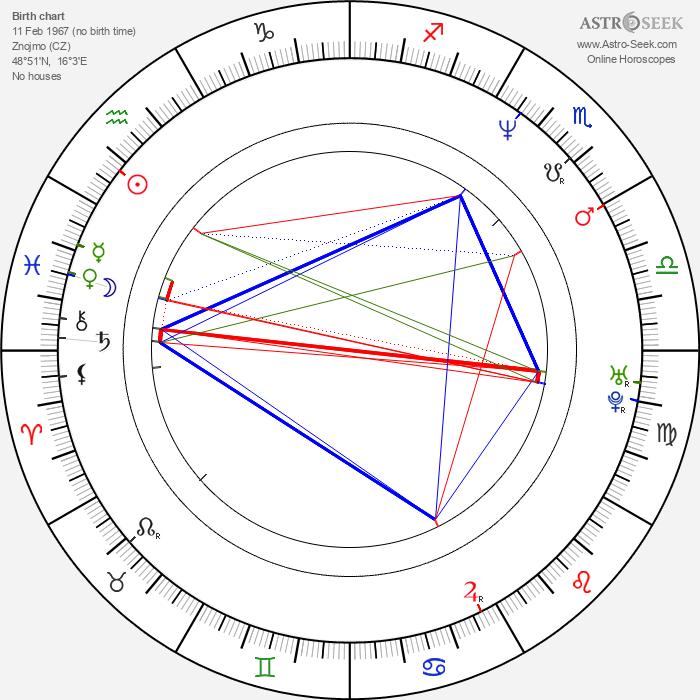 Jindřich Bulín - Astrology Natal Birth Chart