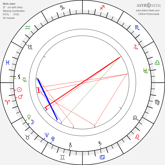 Jindřich Lhoták - Astrology Natal Birth Chart