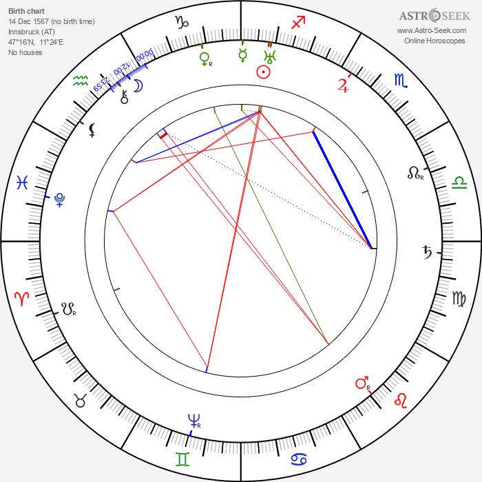 Jindřich Matyáš Thurn - Astrology Natal Birth Chart