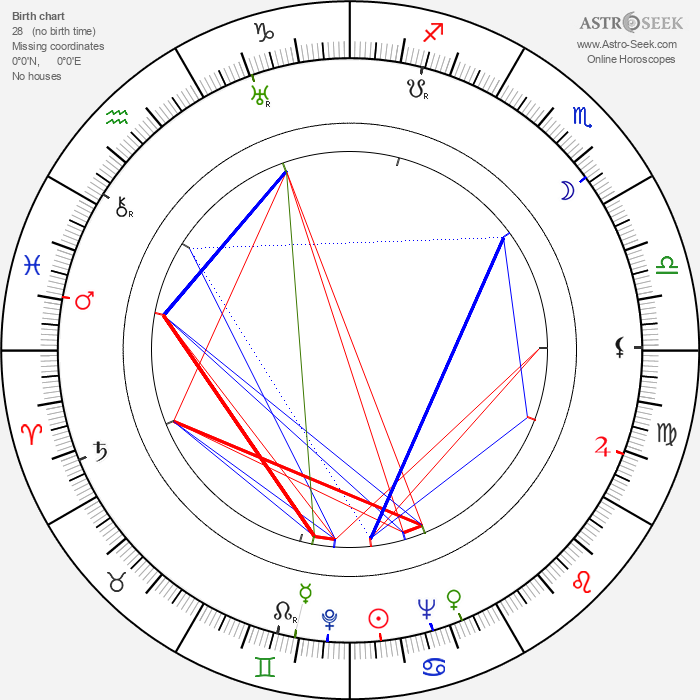 Jindřich Praveček - Astrology Natal Birth Chart