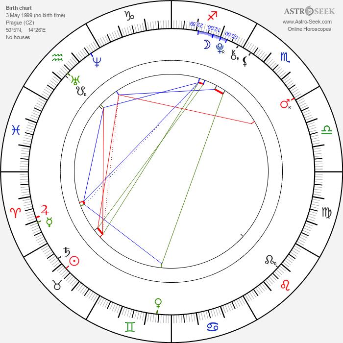 Jindřich Žampa - Astrology Natal Birth Chart