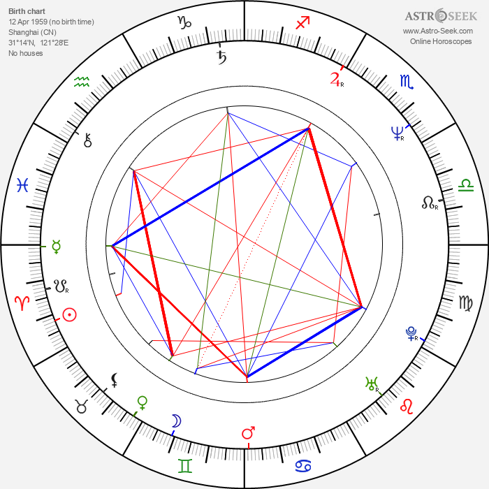 Jinlai Zhang - Astrology Natal Birth Chart