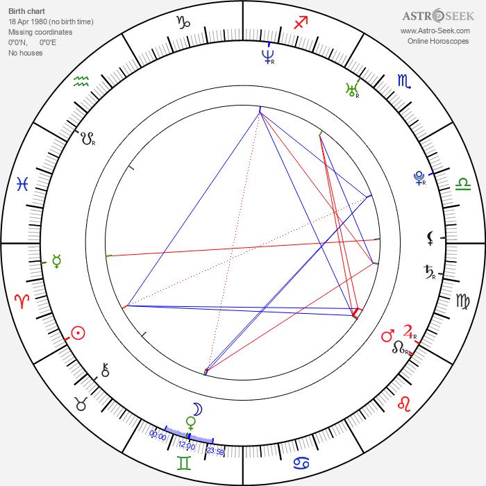 Jiří Beroun - Astrology Natal Birth Chart