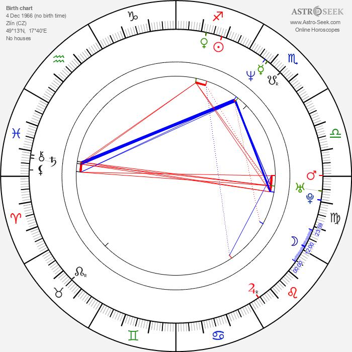 Jiří Březík - Astrology Natal Birth Chart