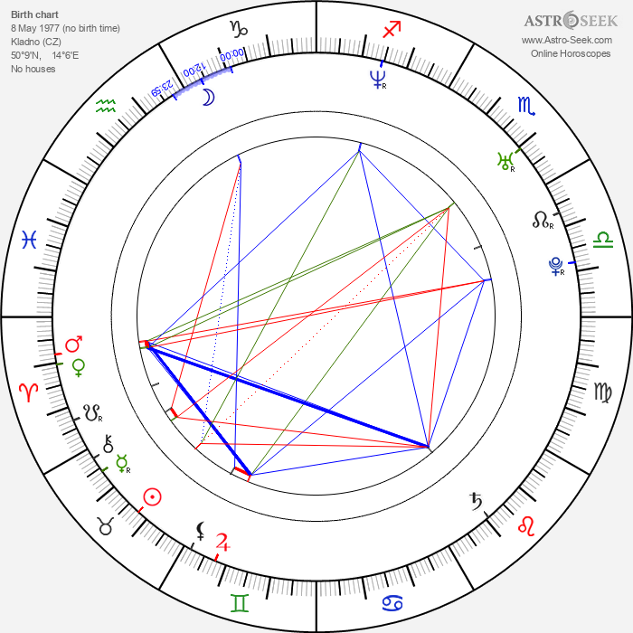 Jiří Burger - Astrology Natal Birth Chart