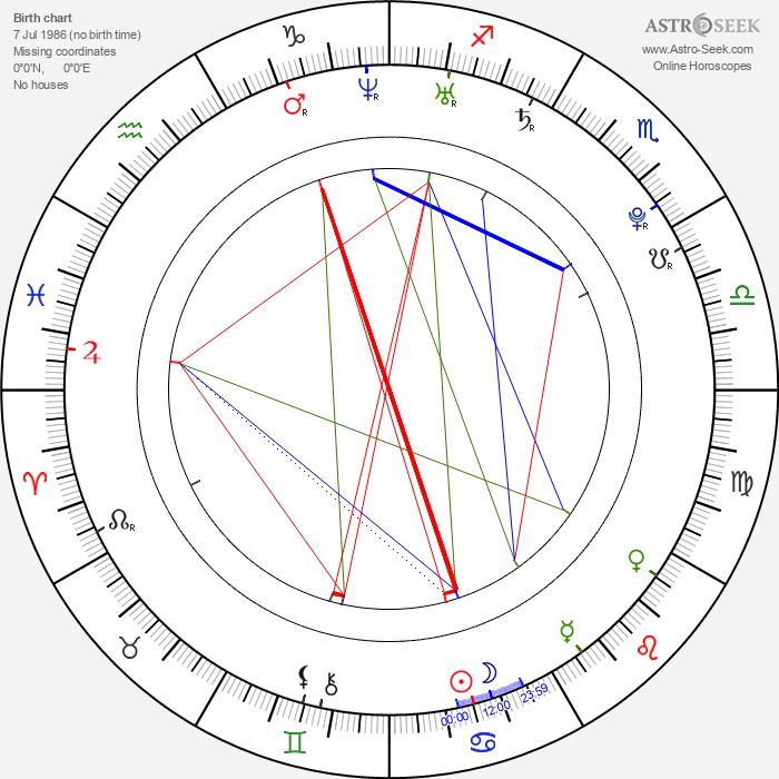 Jiří Čermák - Astrology Natal Birth Chart