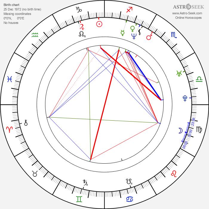 Jirí Diarmaid Novák - Astrology Natal Birth Chart