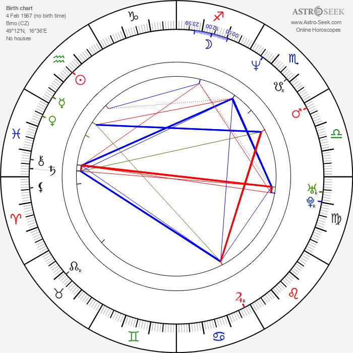 Jiří Dvořák - Astrology Natal Birth Chart