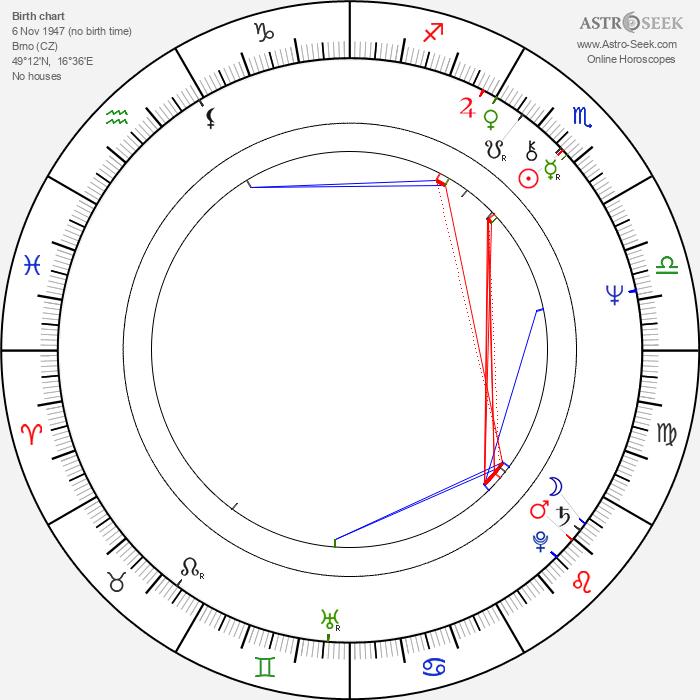 Jiří Fišer - Astrology Natal Birth Chart