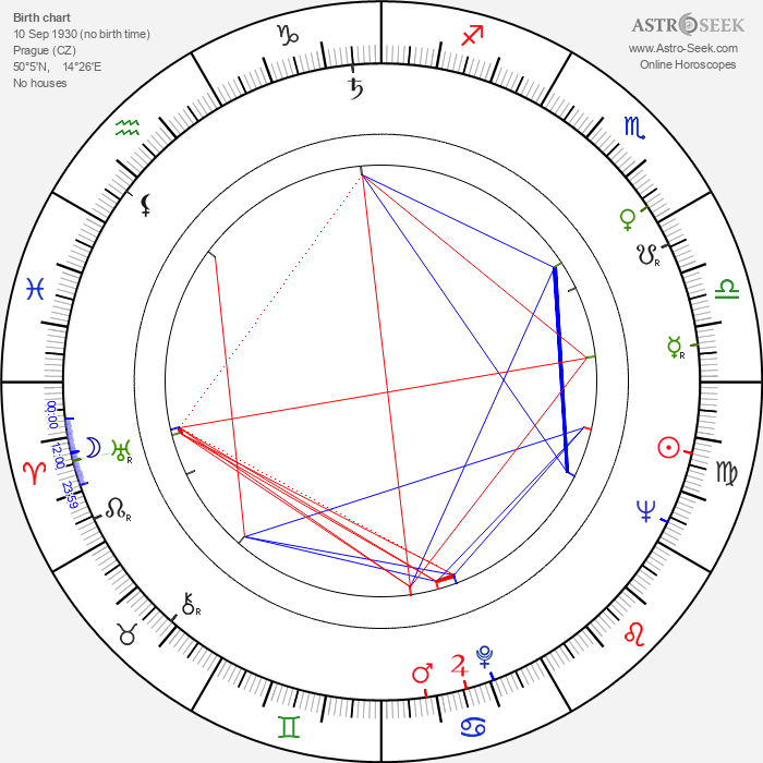 Jiří Hálek - Astrology Natal Birth Chart